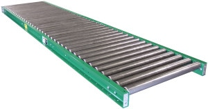 Automated Conveyor Systems Inc Gravity Automated