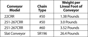 engineering_chart_2