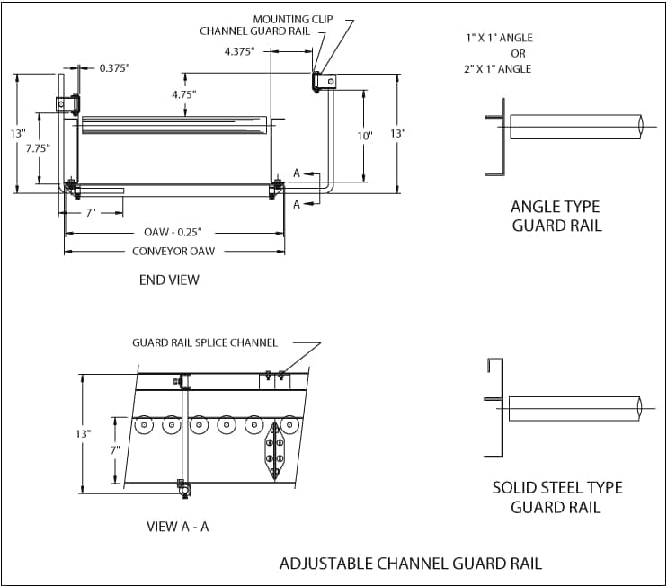 Adjustable Channel Guard Rail