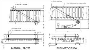 Automated Conveyor Systems Inc Product Catalog