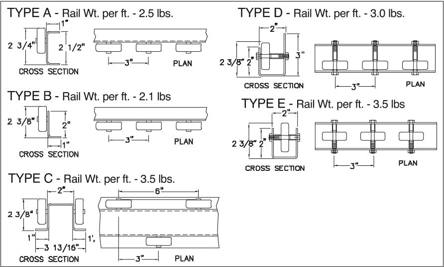 Wheel Rails